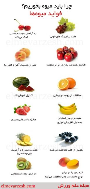 فواید میوه
